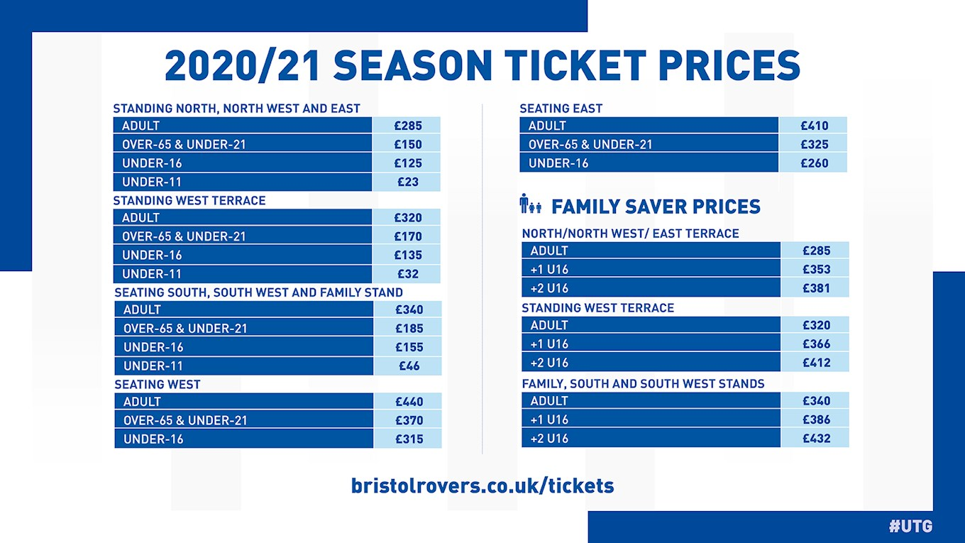 Bristol Rovers 202021 ST prices early bird.jpg